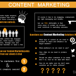 Marketing Content the Right Way