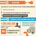 Infographic: Social Media: What Are You Afraid Of?